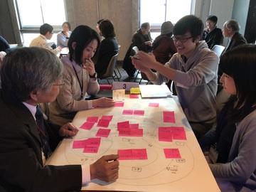 3月10日「鳥取プロジェクト全体会議」7