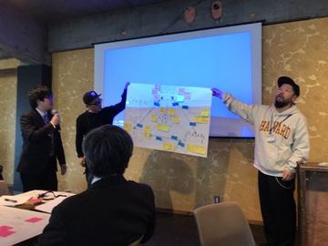 3月10日「鳥取プロジェクト全体会議」9