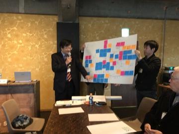 3月10日「鳥取プロジェクト全体会議」12